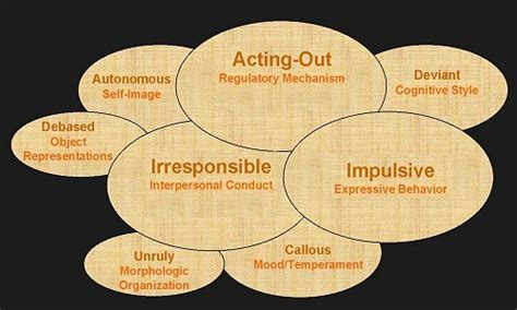 Straight, No Chaser: Narcissistic, Histrionic, Antisocial ...