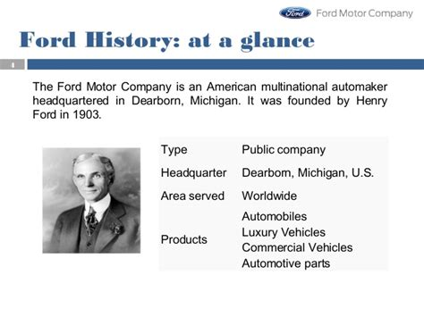 Strategic Management & Competitiveness of Ford Motor Company