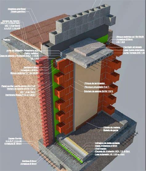 SUBMURACION DE HORMIGON ARMADO CONSTRUCCIONES DETALLE ...
