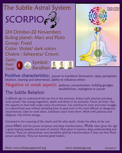 Subtle Healing of Zodiac Signs – Scorpio :: 7th / Crown ...