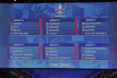 Suecia y Polonia, rivales de España para la Eurocopa ...