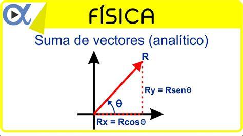 Suma de vectores por el método analítico  componentes ...