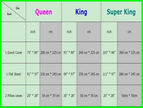 super king size bed sheet dimensions | Sewing | King size ...