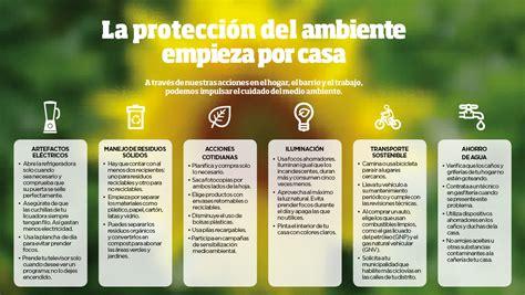 Suplementos Día Mundial del Medio Ambiente