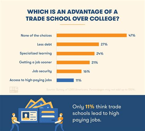 Survey: What Do Young Americans Really Think About Trade ...