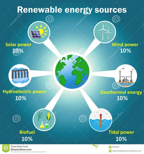 Sustainable Energy Fund for Africa Grants $1Million to ...