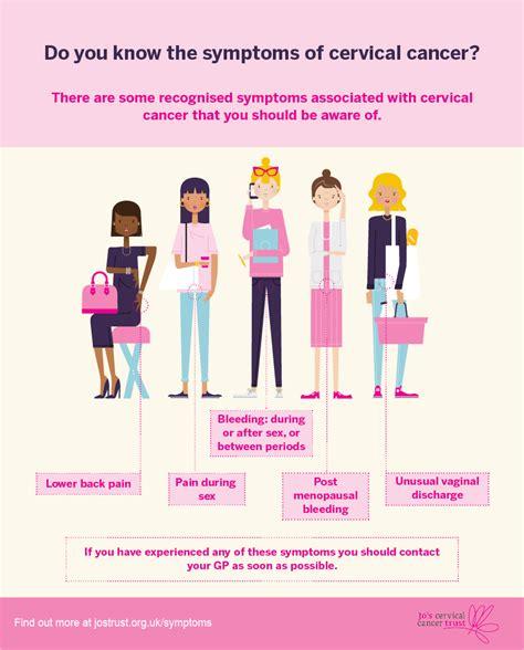 Symptoms of cervical cancer | Jo s Cervical Cancer Trust