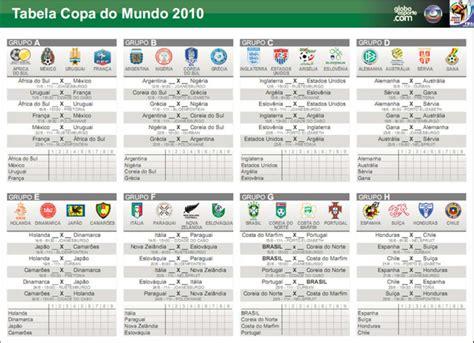 Tabela do Brasileirão   Download