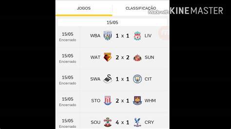 Tabela e classificação   Liga Inglesa, Liga Espanhola e ...