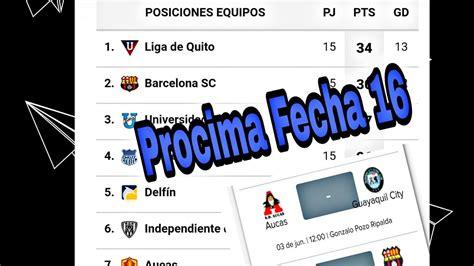 Tabla de Posiciones Fecha #15 Campeonato ecuatoriano de ...