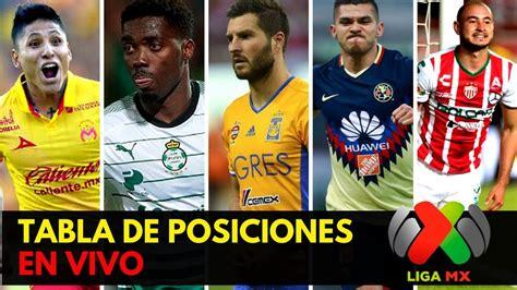 Tabla de Posiciones, Goleadores y Próximos Partidos   Liga ...