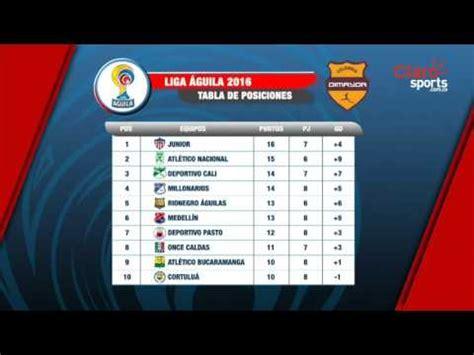 Tabla de posiciones Liga Aguila 2016   YouTube