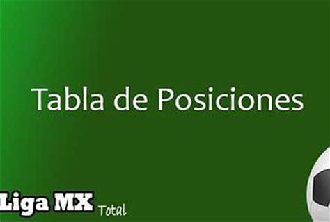 Tabla de Posiciones Liga MX hasta la Jornada 16 del Torneo ...