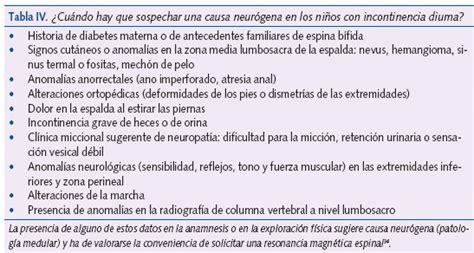 Tabla IV. ¿Cuándo hay que sospechar una causa neurógena en ...