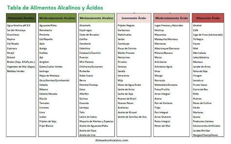 Tabla Nutricional De Alimentos   newhairstylesformen2014.com