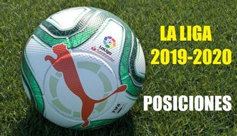 Tabla Posiciones Liga Española 2020 | Clasificación Liga