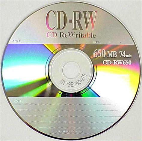 Taller: Unidad de CD