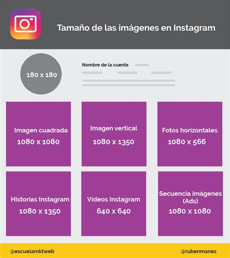 Tamaño de las imágenes en Redes Sociales en 2019 [Infografía]