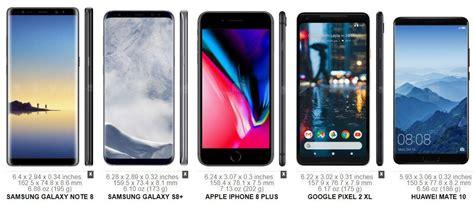 Tamaño Mate 10: comparativa visual con el resto de móviles TOP