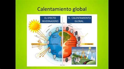 Tarea 2. Efecto invernadero, Calentamiento global y Cambio ...