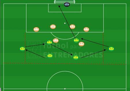 Tareas y Sesiones de Fútbol: Ejercicios Tácticos