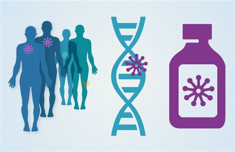 Targeted Therapy for Cancer   National Cancer Institute