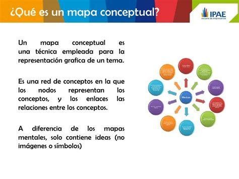 Técnica Mapa conceptual