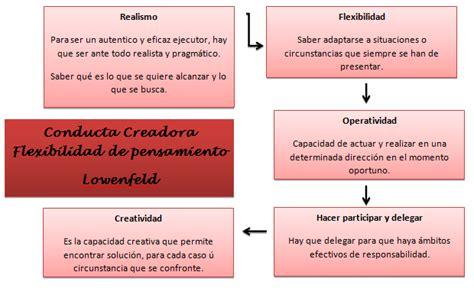 Tecnicas Basicas del Trabajo Social: Los Aspectos ...