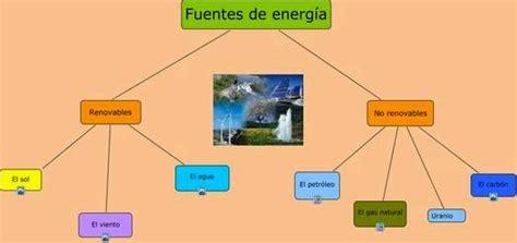 Tecnoenergias