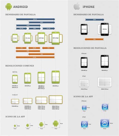 tecnologia de tablets | lo que debes saber de tablets