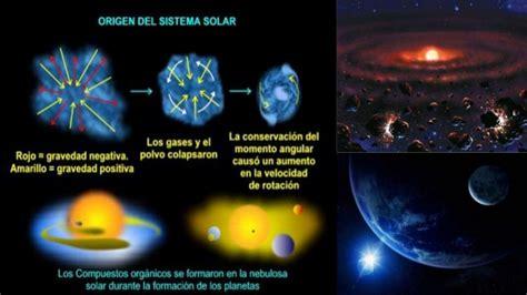 Tema 1 biología origen del universo