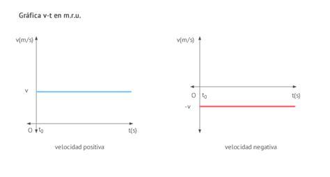 Tema 3: El movimiento   Fisica y Quimica Tatiana