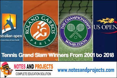 Tennis Grand Slam Winners From 2001 to 2018