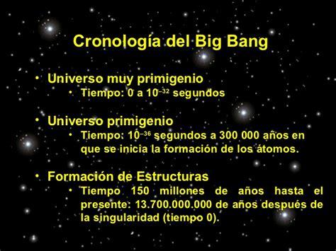 Teoria big bang_cmc