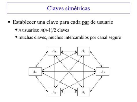 Teoria de la Informacion   Manejo de Claves