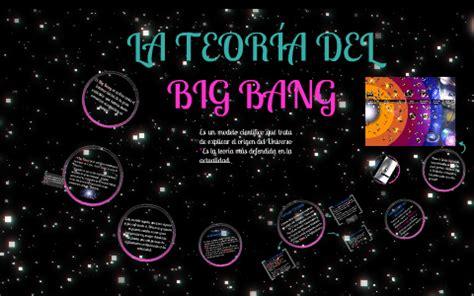 TEORÍA DEL BIG BANG by Prezi User on Prezi