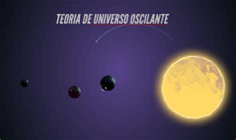 TEORIA DEL UNIVERSO OSCILANTE by javier martinez vertiz on ...