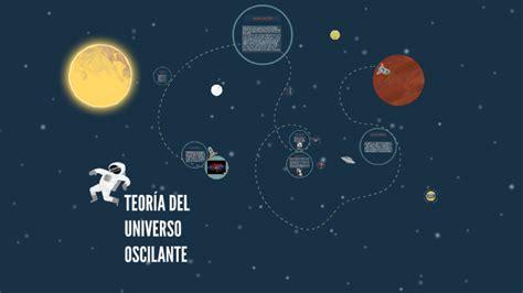 TEORÍA DEL UNIVERSO OSCILANTE by Javier Ruiz de la Cuesta ...