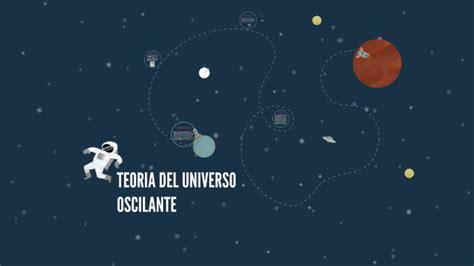 TEORIA DEL UNIVERSO OSCILANTE by karla figueroa on Prezi