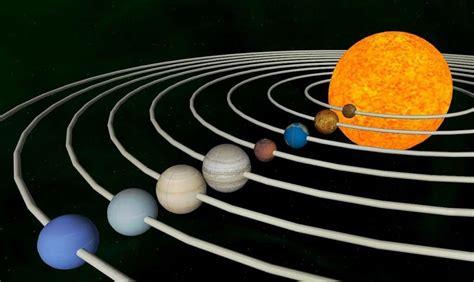 Teoría heliocéntrica: Significado, quién la propuso y más