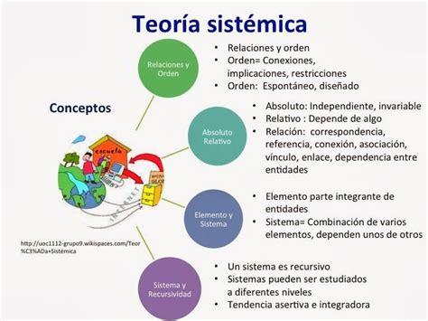 Teoría sistémica. | Teoría de sistemas, Teorias del ...