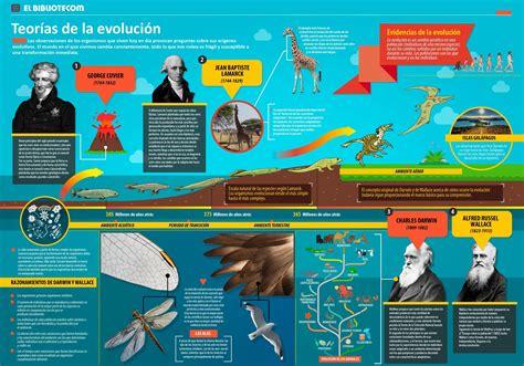Teorías de la Evolución | Book cover, Darwin, Biology