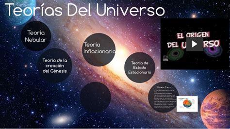 Teorías del universo by Agostina Baldoma on Prezi Next