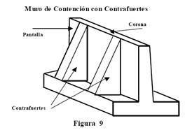 Tesis de cálculo estructural   Muros de contención  página ...