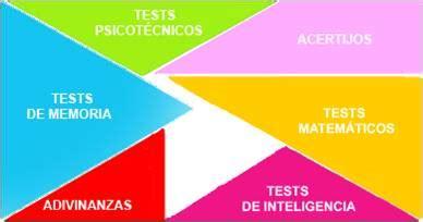 Test de Inteligencia | Una Profesora en la Blogsfera... :