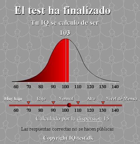 Test para medir el coeficiente intelectual, calcular ci ...