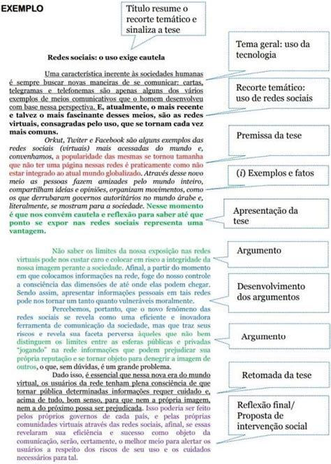 Texto Argumentativo: exemplo, como fazer e sugestões para ...