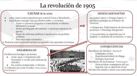 TH7, Revolución Rusa
