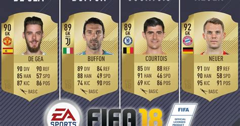 The 20 best goalkeepers in FIFA 18   with FOUR Premier ...