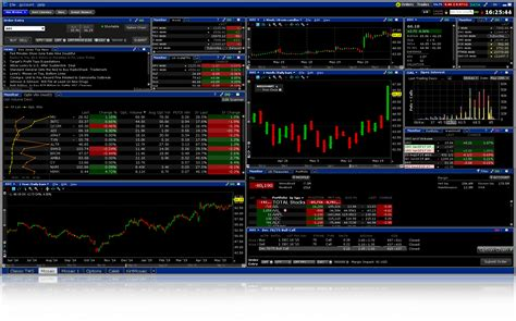The 3 Best Trading Platforms On The Market Today